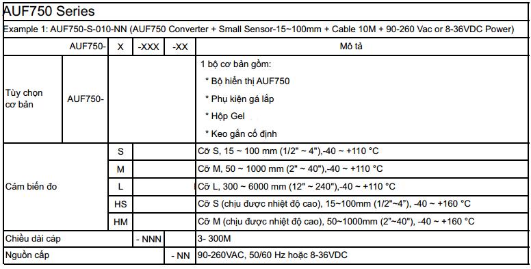 HD chọn model bộ đo lưu lượng siêu âm AUF750