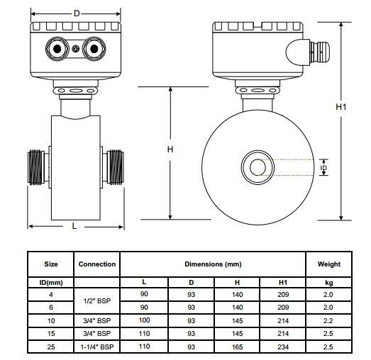 Kích thước cảm biến đô lưu lượng nước AMF301