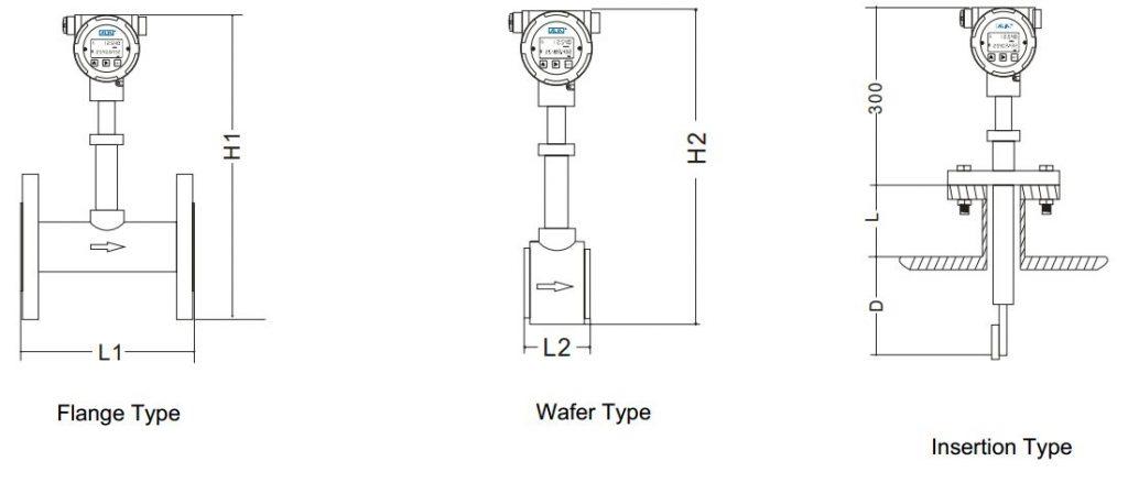 Kiểu lắp đặt bộ đo lưu lượng ATF80