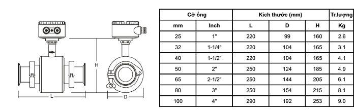 Kích thước cảm biến lưu lượng chất lỏng AMF601