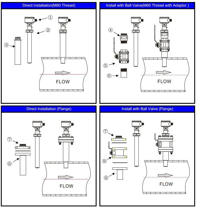 Cách lắp đặt sensor đo lưu lượng AMF100