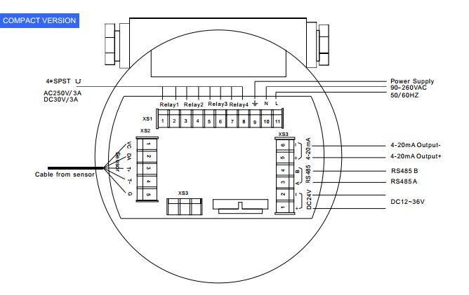 sơ đồ đo lưu lượng kênh hở AUF790