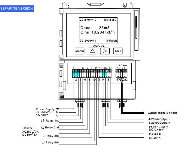 sơ đồ đo lưu lượng kênh mở AUF790