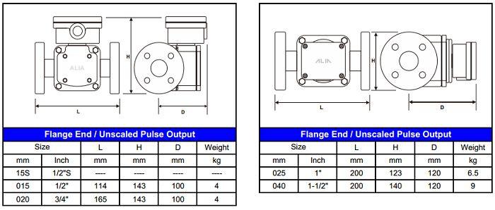 Kích thước đồng hồ lưu lượng nước APF850 - No LCD