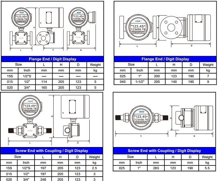 Kích thước đồng hồ lưu lượng nước APF850 - with LCD
