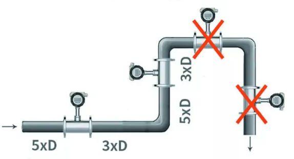 lắp đặt lưu lượng kế điện từ